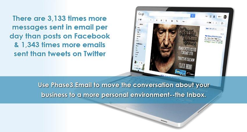 email marketing madison wi