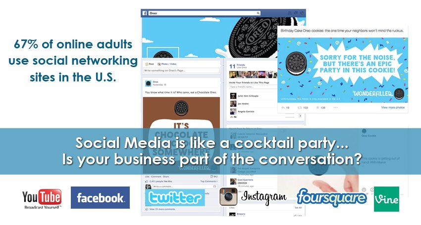 social media marketing madison wi