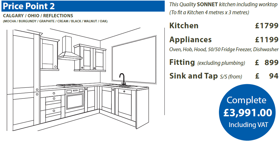 Sonnet Budget Kitchens in Bristol