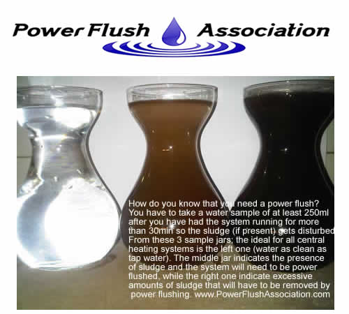 Will a power flush increase my central heating's efficiency? Yes, it will.  How